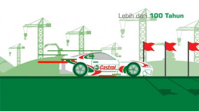 Castrol - Product Knowledge